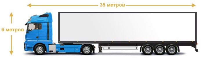 габариты грузовой автомойки