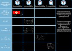 приказ установка тахографа в сервисе